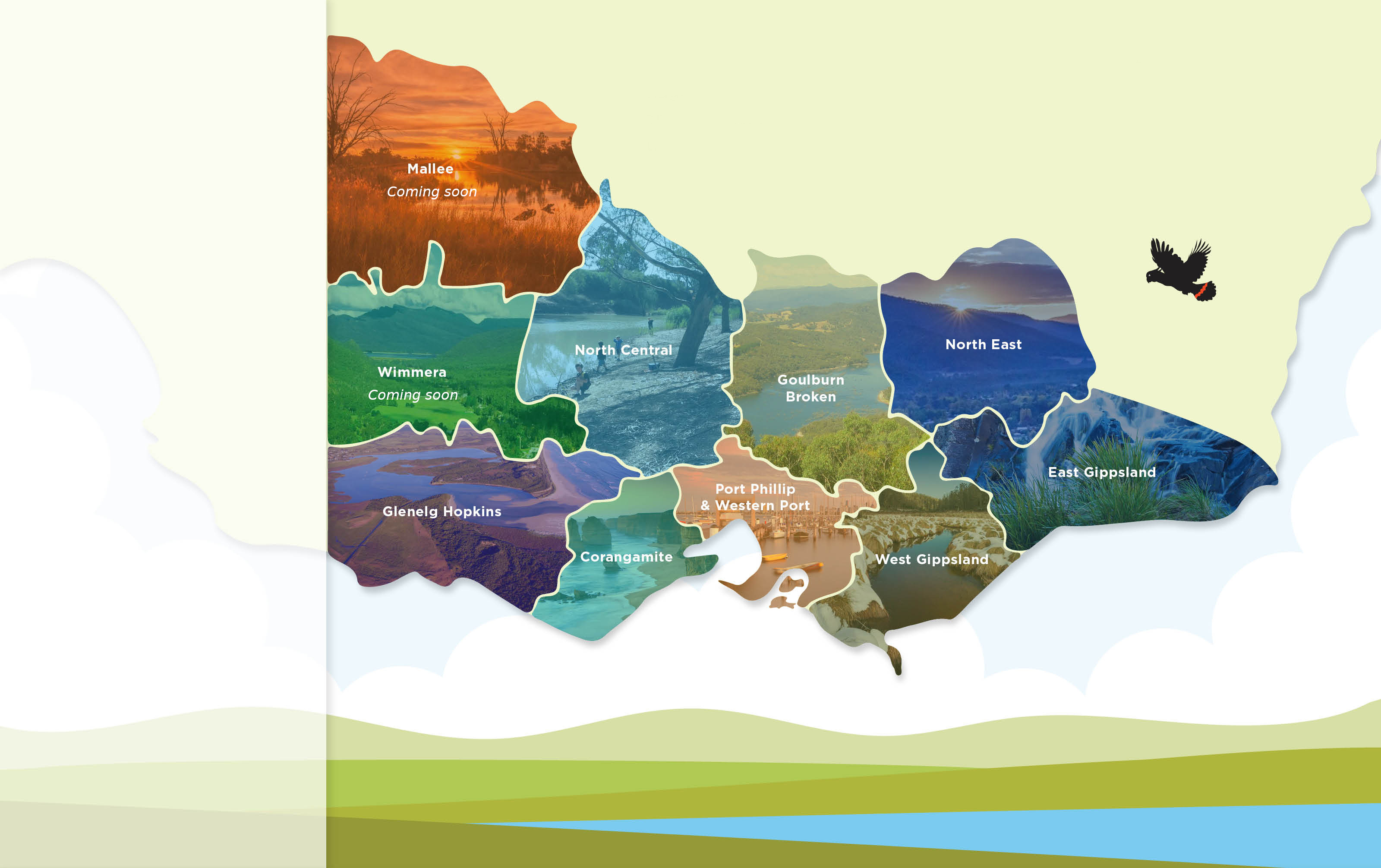 Victorian State Maps with catchment regions